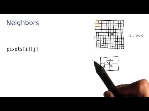 Neighbors - Intro to Java Programming thumbnail