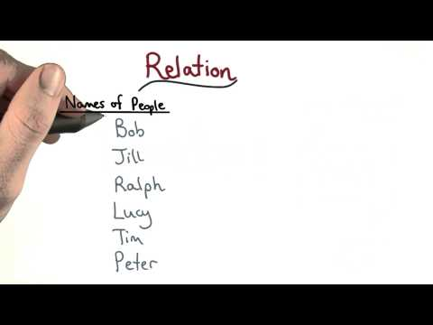 Relations thumbnail