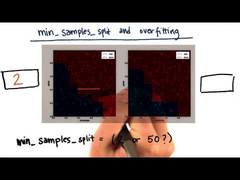 Min Samples Split - Intro to Machine Learning thumbnail
