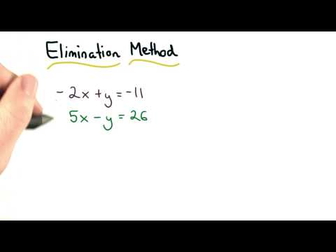 Elimination Method ma006 lesson4.4 thumbnail