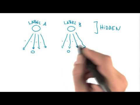 Why Is Naive Bayes Naive - Intro to Machine Learning thumbnail