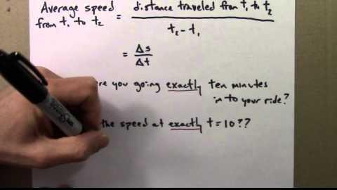 The Idea of the Derivative: Video 1B thumbnail