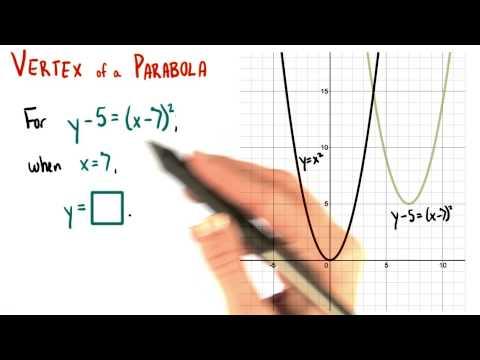 y coordinate - College Algebra thumbnail