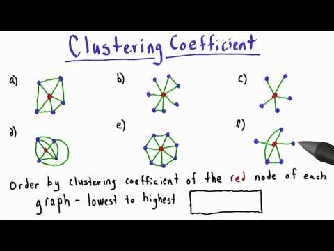 Clustering Coefficient - Intro to Algorithms thumbnail