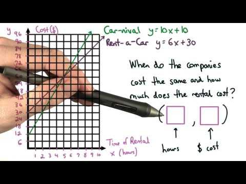 Equal Cost - Visualizing Algebra thumbnail