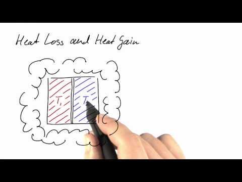06-02 Heat Flow thumbnail