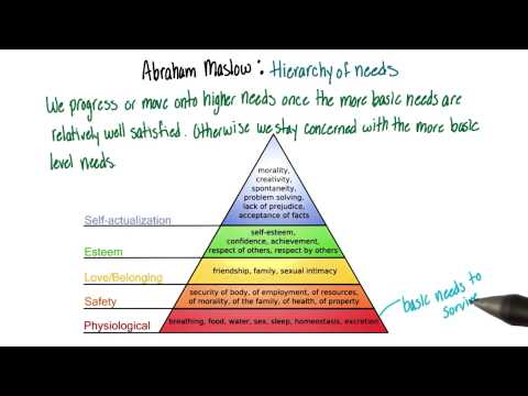 Maslows hierarchy - Intro to Psychology thumbnail