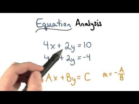 Equation Analysis - Visualizing Algebra thumbnail