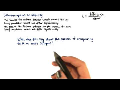 Sample Variability and Significance - Intro to Inferential Statistics thumbnail