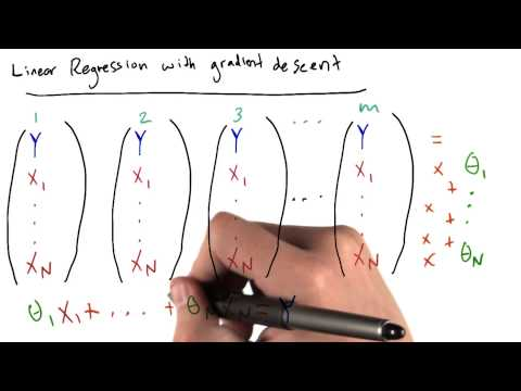 Linear Regression with Gradient Descent - Intro to Data Science thumbnail