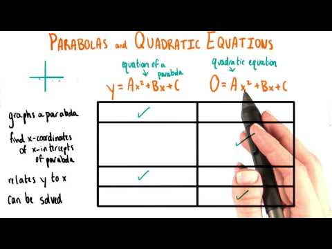 Quadratic Equation vs Equation of a Parabola - College Algebra thumbnail
