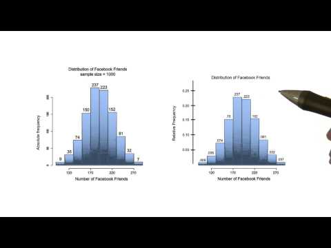 Relative Frequency Histogram - Intro to Descriptive Statistics thumbnail