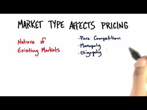 09-13 Market_Types_And_Pricing thumbnail