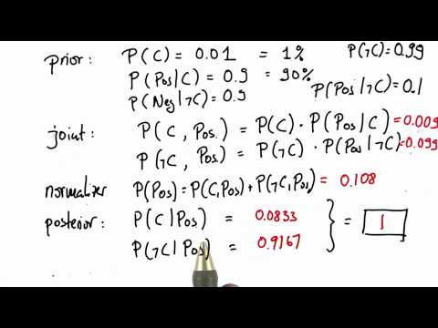 11-13 Total_Probability_Solution thumbnail