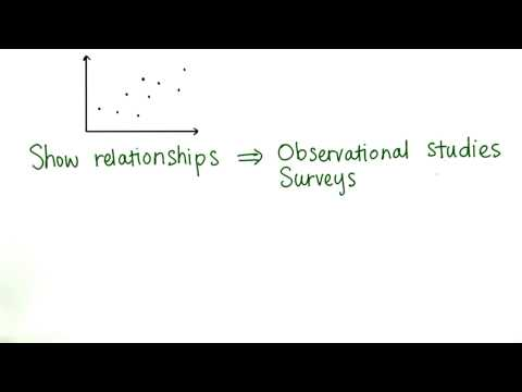 Causal Inference - Intro to Descriptive Statistics thumbnail