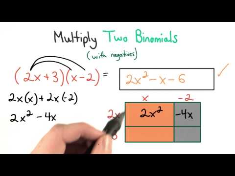 Multiply Binomials Negative Terms - Visualizing Algebra thumbnail