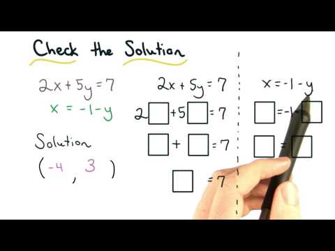 Check the Solution - Visualizing Algebra thumbnail
