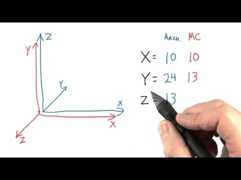 Coordinate System Transform thumbnail