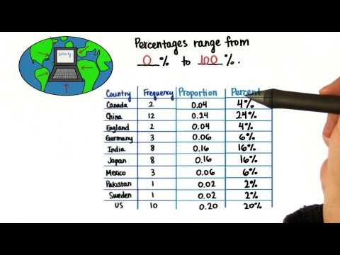 Range Percentages - Intro to Descriptive Statistics thumbnail