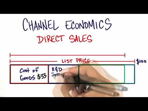07-11 Direct_Channel_Fit thumbnail