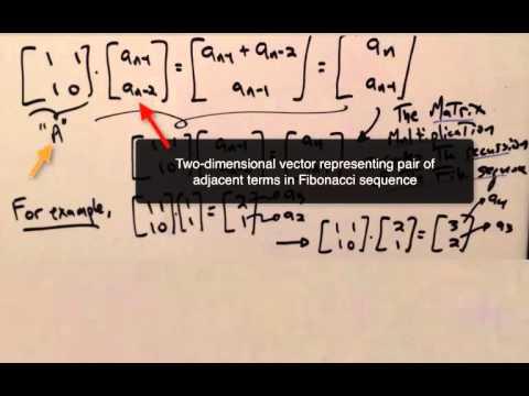 Matrix3.1Diagonalization4 thumbnail