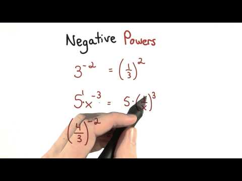 Negative Exponents Part 1 - Visualizing Algebra thumbnail