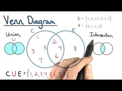 Intersections - Visualizing Algebra thumbnail