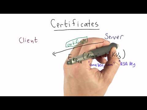 Certificates - Applied Cryptography thumbnail