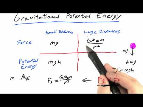 06ps-15 General Gravitational Potential Energy thumbnail