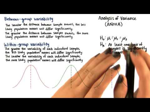 F-Ratio - Intro to Inferential Statistics thumbnail