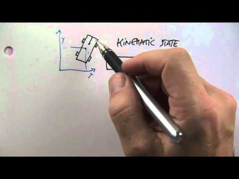 19-09 Kinematic Question 2 Solution thumbnail