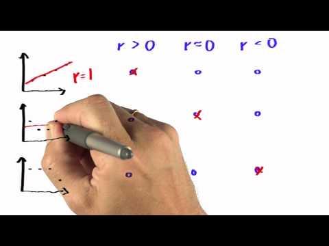 37-02 Introducing_Correlation_Solution thumbnail