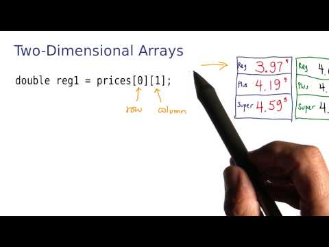 2-D Arrays Part 2 - Intro to Java Programming thumbnail