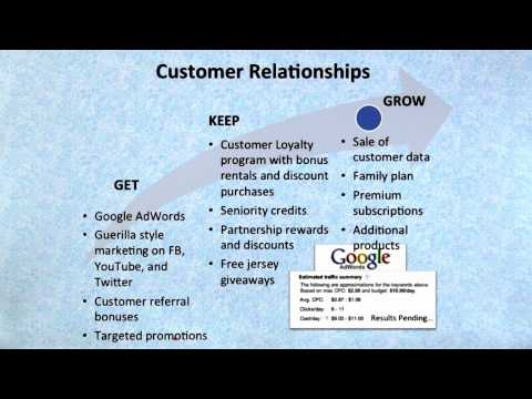 08-21 JerseySquare_Customer_Relationships thumbnail