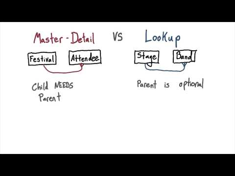 Master-Detail vs Lookup - Intro to Point & Click App Development thumbnail