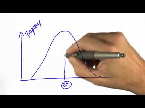 24-05 Bell_Curve thumbnail