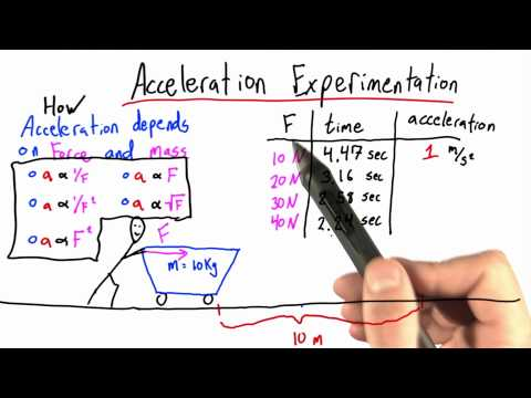 05-24 Force and Acceleration thumbnail