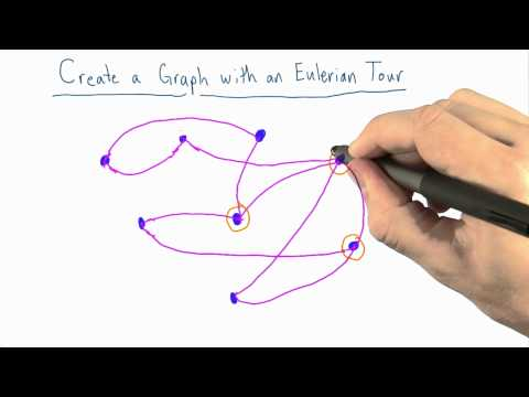 Create Graph With Eulerian Tour Solution - Intro to Algorithms thumbnail
