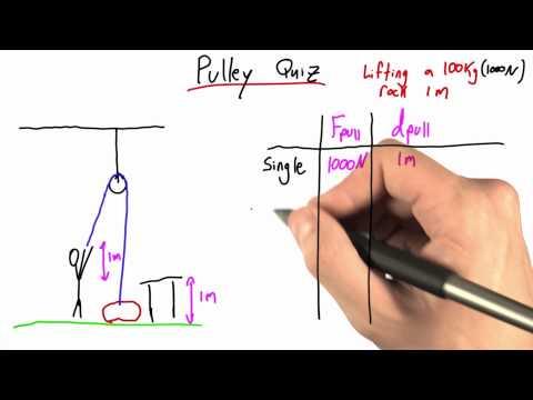 06-10 Pulley Quiz thumbnail