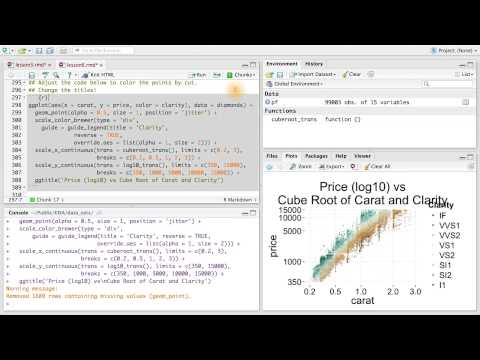 Price vs Carat and Cut - Data Analysis with R thumbnail