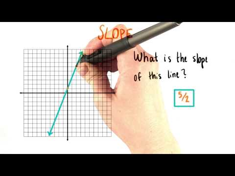 Find The Slope - College Algebra thumbnail