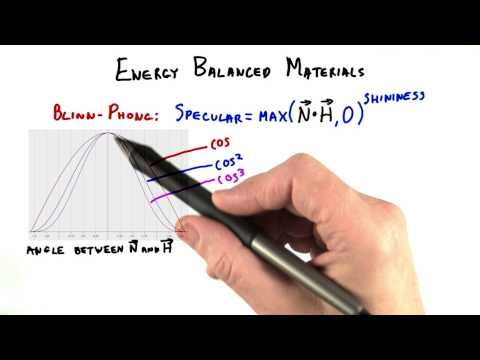 Energy Balanced Materials - Interactive 3D Graphics thumbnail