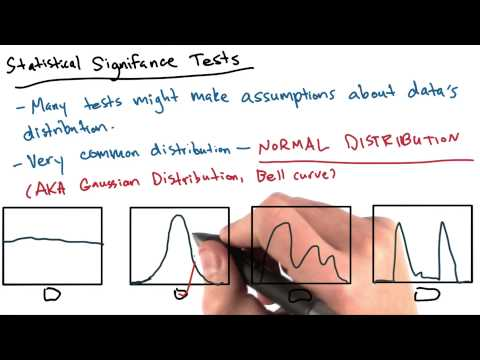 Statistical Test - Intro to Data Science thumbnail