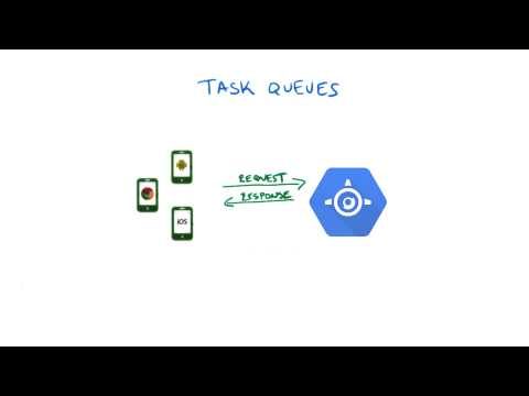 Task Queues & Cron Jobs - Developing Scalable Apps with Java thumbnail