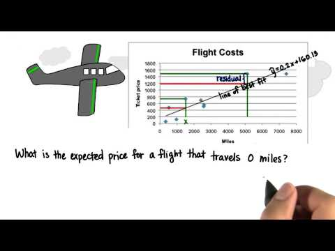 Cost to travel 0 miles st095 L15 thumbnail