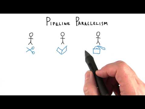 Pipeline Parallelism - Interactive 3D Graphics thumbnail