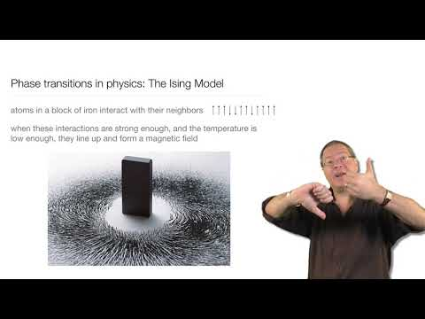 Computation in Complex Systems: Worst-case, Natural & Random : Phase Transitions thumbnail