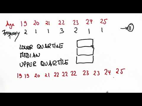 21-12 Compute_Quartiles_Solution thumbnail