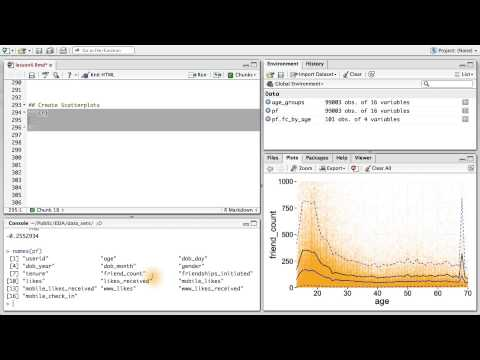Create Scatterplots - Data Analysis with R thumbnail