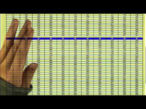 Z-Critical Value 005 - Intro to Inferential Statistics thumbnail